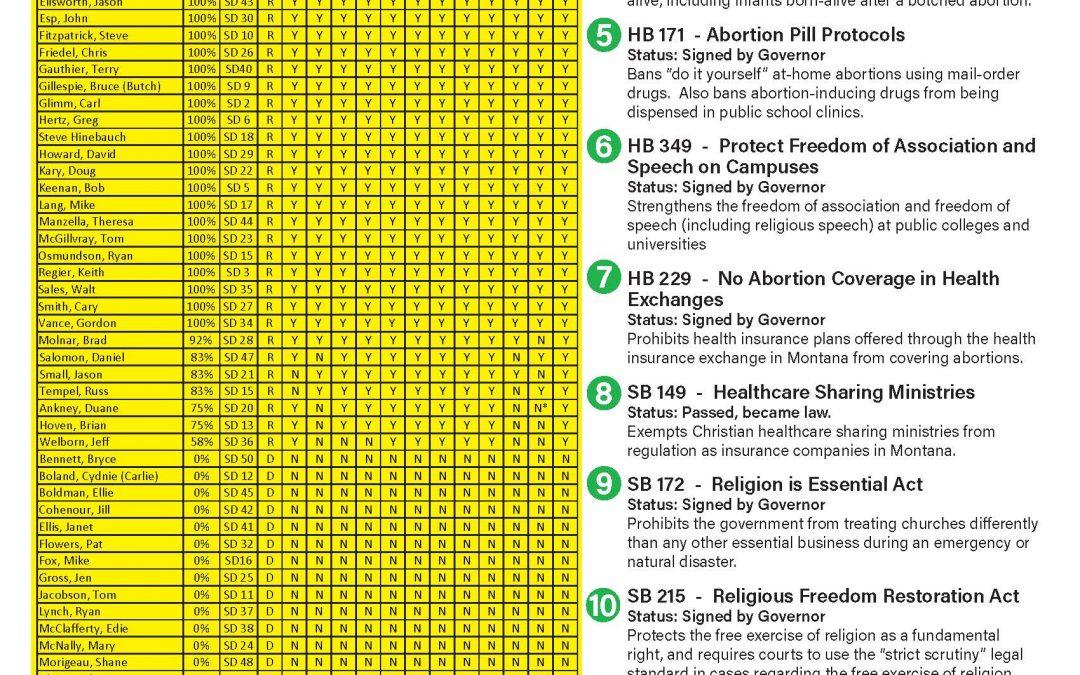 2021 Legislative Scorecard
